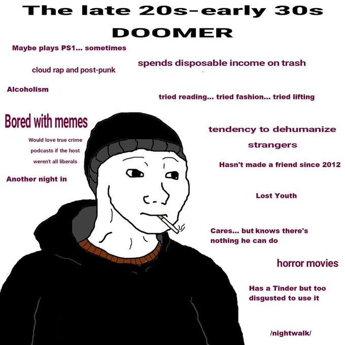 Doomer | Know Your Meme