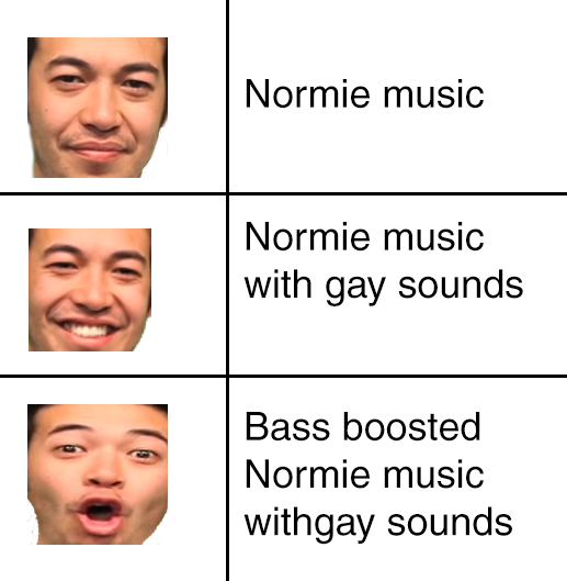 PogU | Know Your Meme