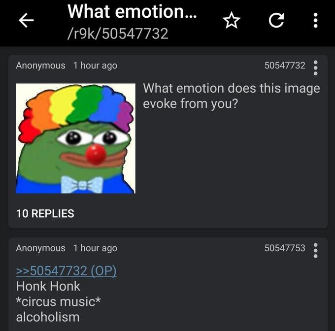 Clown Pepe / Honk Honk / Clown World | Know Your Meme