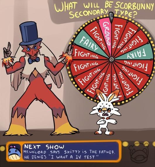 Good luck Scorbunny | Pokémon Sword and Shield | Know Your Meme