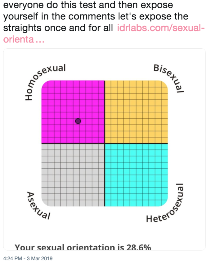 IDRlabs Sexual Orientation Test | Know Your Meme