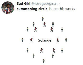 Summoning Circle | Know Your Meme