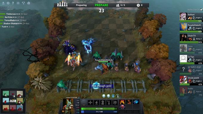 Defense Of The Ancients Dota Know Your Meme