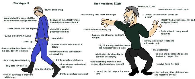 Slavoj Zizek vs  Jordan Peterson Debate   Know Your Meme
