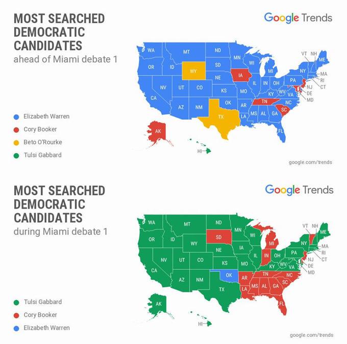 2020 Democratic Party Presidential Debates in Miami | Know