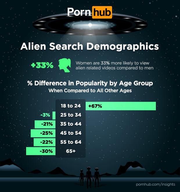 Storm Area 51   Know Your Meme