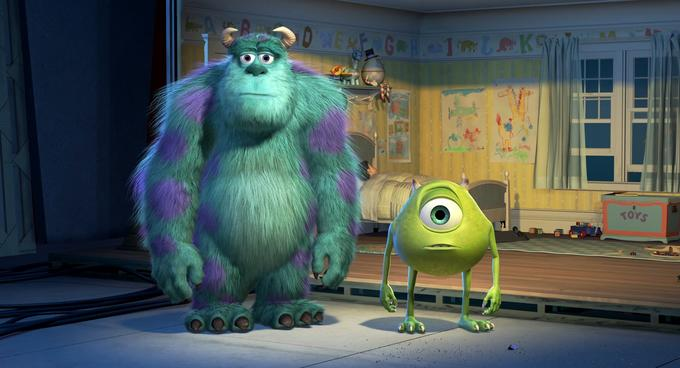 Mike Wazowski Sulley Face Swap Know Your Meme