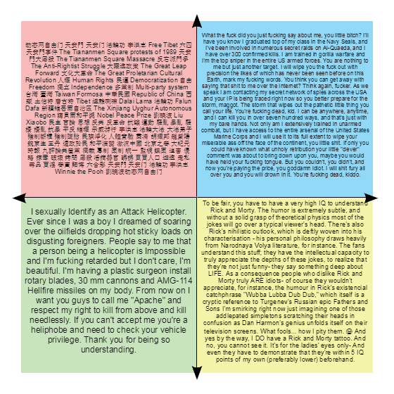 Classic Copypastas R Politicalcompassmemes Political Compass Know Your Meme The clips here from may 30th to june 9th 1989 are part of an experiment in finding, cataloging and surfacing materials from the marion stokes collection. classic copypastas r