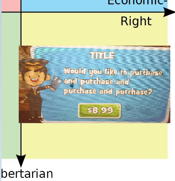 Libright Software Gore R Politicalcompassmemes Political