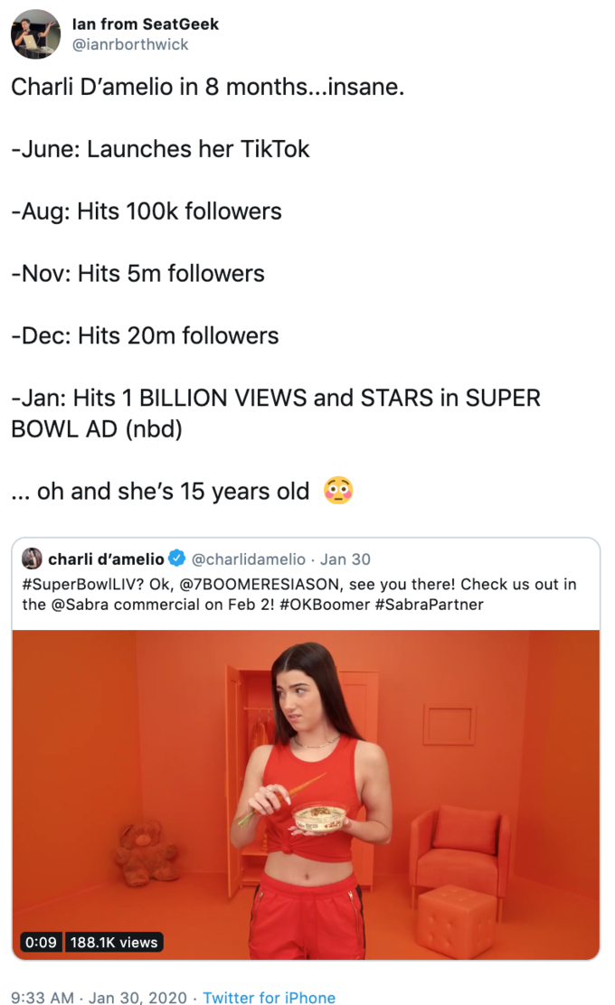 lan from SeatGeek @ianrborthwick Charli D'amelio in 8 months...insane. -June: Launches her TikTok -Aug: Hits 100k followers -Nov: Hits 5m followers -Dec: Hits 20m followers -Jan: Hits 1 BILLION VIEWS and STARS in SUPER BOWL AD (nbd) ... oh and she's 15 years old charli d'amelio @charlidamelio · Jan 30 #SuperBowlLIV? Ok, @7BOOMERESIASON, see you there! Check us out in the @Sabra commercial on Feb 2! #OKBoomer #SabraPartner 0:09 188.1K views 9:33 AM · Jan 30, 2020 · Twitter for iPhone Text