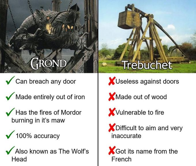 GROND Trebuchet Can breach any door XUseless against doors V Made entirely out of iron XMade out of wood Has the fires of Mordor XVulnerable to fire burning in it's maw XDifficult to aim and very V 100% accuracy inaccurate V Also known as The Wolf's XGot its name from the Head French
