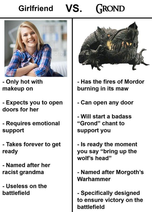 Girlfriend Vs. GROND otos - Only hot with makeup on - Has the fires of Mordor burning in its maw - Expects you to open doors for her Can open any door - Will start a badass - Requires emotional support