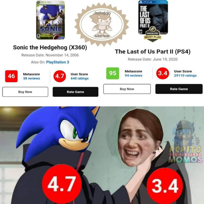 THE LAST OF US PART I SONIC metacritic MUST-PLAY Sonic the Hedgehog (X360) The Last of Us Part II (PS4) Release Date: November 14, 2006 Release Date: June 19, 2020 Also On: PlayStation 3 3.4 Metascore User Score Metascore User Score 95 46 4.7 94 reviews 29110 ratings 38 reviews 640 ratings Buy Now Rate Game Buy Now Rate Game PEPITO MOMOS TE HEDGEHOG 4.7 3.4 Fictional character
