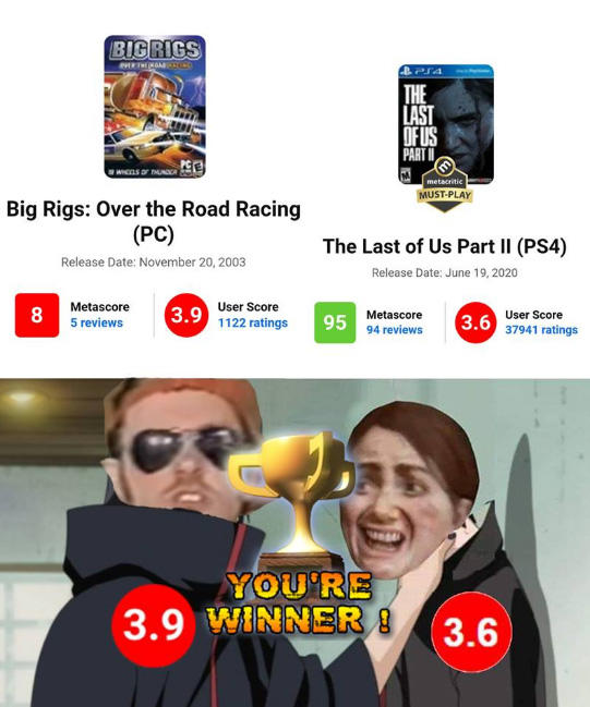 BIGRIGS THE LAST DF US PART I metacritic MUST-PLAY Big Rigs: Over the Road Racing (РC) The Last of Us Part II (PS4) Release Date: November 20, 2003 Release Date: June 19, 2020 Metascore User Score 8 3.9 Metascore User Score 95 3.6 37941 ratings 5 reviews 1122 ratings 94 reviews YOU'RE 3.9 WINNER! 3.6