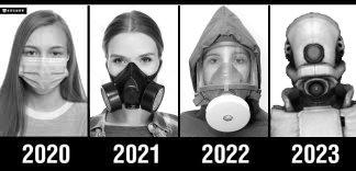 2020 2021 2022 2023 Face Head Personal protective equipment Nose Mask Headgear