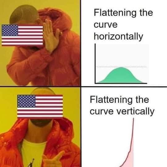 Flattening the curve | Drakeposting | Know Your Meme