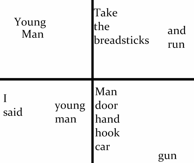 Young Man Take the breadsticks and run Man young door hand hook said man car gun %3D Text Line Font