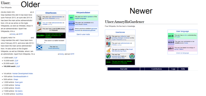Older Uiser: Frae Wikipedia Newer (Scots) Hello! A'm an A Uiserboxes Wikipedia:Babel help mainteen this wiki! A hae been here This uiser is an admeenistrator on the Scots Wikipaedia. (verify) This user is a native speaker of the en English language. syne Februar 2013, an syne late 2013 A hae been the main active admeenistrator Uiser:AmaryllisGardener This uiser is an admeenistrator on This uiser can contreibute wi a here. A'm an aw active on the Inglis sco-3 Wikidata. (verify) heich level o Scots. Wikipaedia, as weel as Wikidata, whaur A Frae Wikipedia, the free beuk o knawledge ru-1 Smom участник владеет русским языком на начальном уровне. am an admeenistrator. Apairt frae This uiser haes creatit 23,000 airticles on Wikipaedia. Wikipaedia, A'm a User language Userboxes This uiser haes made mair nor a brony, an INTP. Sairch uiser leids 120,000+ 120,000 contreibutions tae Wikipaedia en-N This user has a native understanding This user is a rollbacker and of English. (English) Hello! I'm I help maintain this wiki! I have been here and pending changes reviewer on the English Wikipedia (verify). This uiser is a native resident This uiser can contreebute wi ae Sco-2 middlin level o Scots. since February 2013, and since late 20131 This user is an administrator on Wikidata. (verify) have been the main active administrator This uiser is o pih-1 This user has basic knowledge of Norfuk / Pitkern. here, I'm also active on the English Scots auncestry. This user is a member of the Small Wikipedia, as well as Wikidata, where I am Wiki Monitoring Team. Users by language an administrator. Apart from Wikipedia, I'm a a brony, and an INTP. This user has P autopatrolled rights on Wikimedia Meta-Wiki • 5,000t eedit: [1]& • 10,000t eedit: [2] This user has made over 200,000 contributions to Wikimedia 200,000+ • 20,000t eedit: [3] • 100,000t eedit: [4] Host wiki Contributions Logs Edits • 1st airticle: Human Development Index • 100t airticle: Bundesautobahn 4 • 500t airticle: Okapi • 1.000t airticle: Guar qum • 2,500t airticle: Satrap • 5,000t airticle: Sheikh • 7,500t airticle: Hel (bein) • 10,000t airticle: Quintillus Text Product Web page Font Line Screenshot
