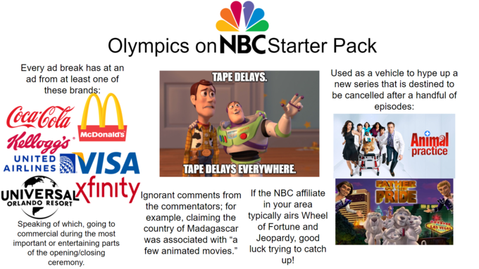 """Olympics on NBCStarter Pack Every ad break has at an ad from at least one of TAPE DELAYS. Used as a vehicle to hype up a new series that is destined to these brands: be cancelled after a handful of Coca-Cola Kellogg's UNITEDVISA episodes: Animal practice McDonald's er OHTYEAR AIRLINES TAPE DELAYS EVERYWHERE. Axfinity. FATHER PRIDE Ignorant comments from If the NBC affiliate the commentators; for example, claiming the country of Madagascar was associated with """"a UNIVERSAL ORLANDO RESORT in your area typically airs Wheel of Fortune and ORA Speaking of which, going to commercial during the most important or entertaining parts of the opening/closing LAS VEGAS Jeopardy, good luck trying to catch up! few animated movies."""" ceremony. Product Font Sharing"""