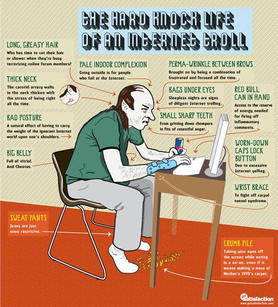 internet-troll-infographic-thumb-550xauto-70729.jpg