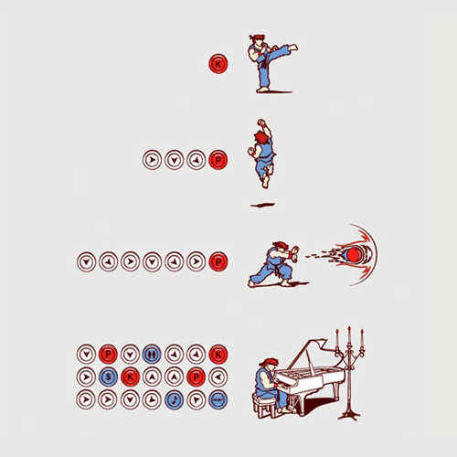 Image 210201 Shoryuken Hadouken Know Your Meme