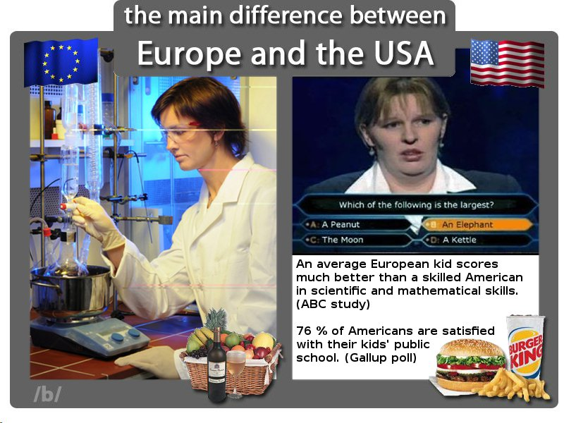 28af8d40e46 the main difference between Europe and the USA Which of the following is the  largest