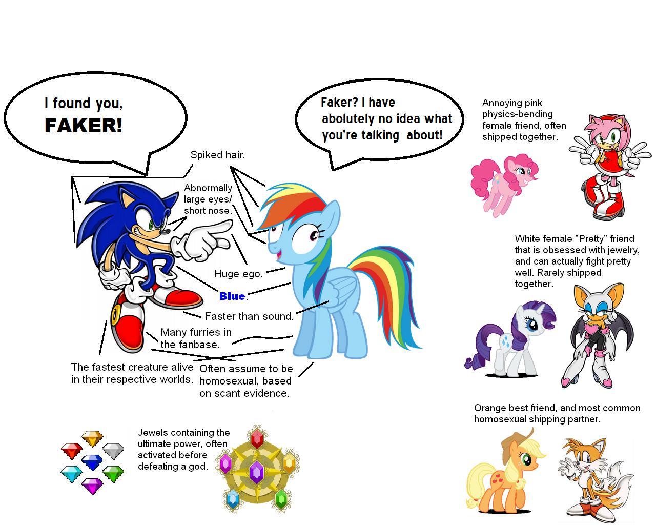 No wonder people like Rainbow Dash    | Original Character