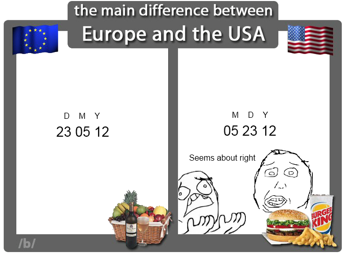 difference between dating in europe and america