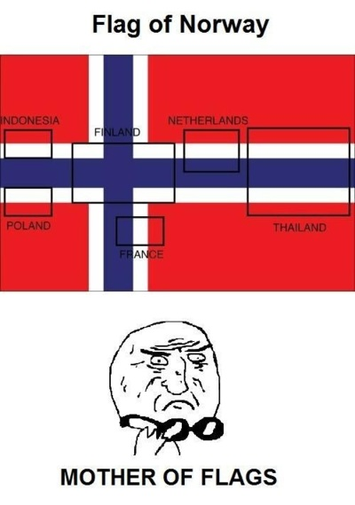 Norway Mother Of God Know Your Meme