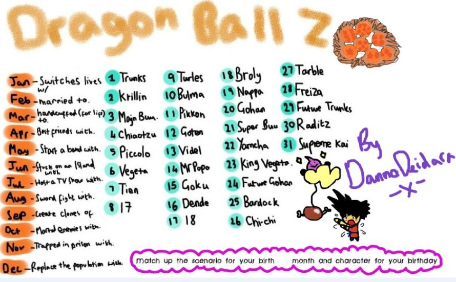 Elegant Dra.gon Ball Jan Switches Lives A Trunks 9Tdes 18Broly 27Tarble Feb  Married