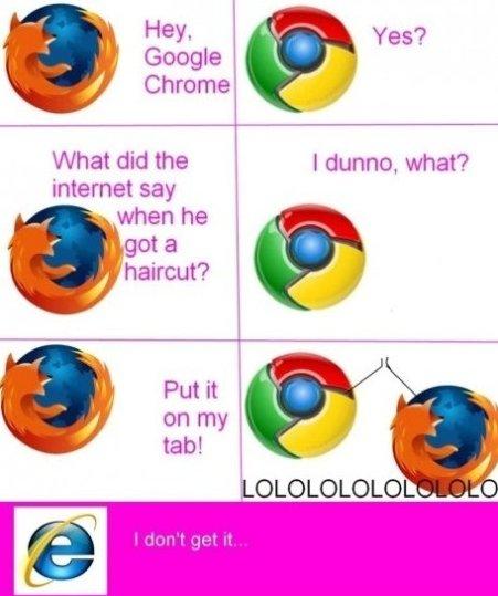 Put it on my tab Internet Explorer Know Your Meme