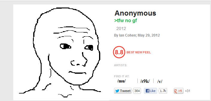 Pitchfork Reviews That Feel I Know That Feel Bro Know Your Meme