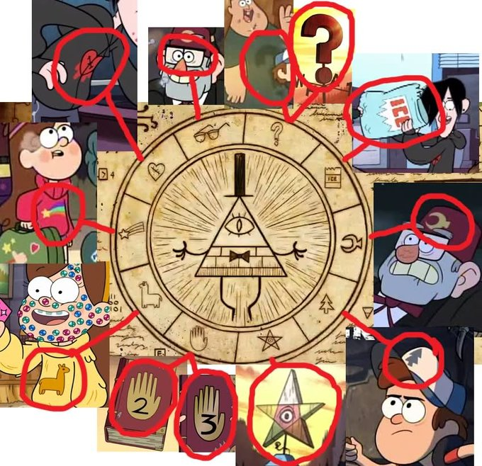 Image 419635 Gravity Falls Know Your Meme
