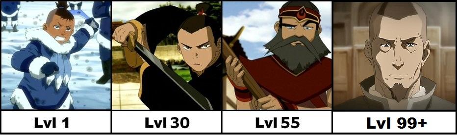 Image 426710 Avatar The Last Airbender The Legend Of Korra