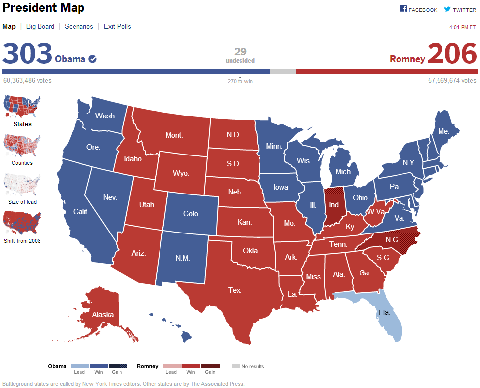 NY Times Electoral Map | 2012 United States Presidential ... on united states 2008 election map, united states christianity map, united states future aircraft carriers, united states climate change map, united states health care map, united states political party map 2013, united states abortion map, united states supreme court map, red vs. blue states 2012 map, intelligence united states map, united states white house map, united states atheism map, united states religious makieup, united states house of representatives elections 2012, united states map democrat vs republican, united states map printable black and white, united states russia map, united states gubernatorial elections 2012, united states presidential map, united states farming map,