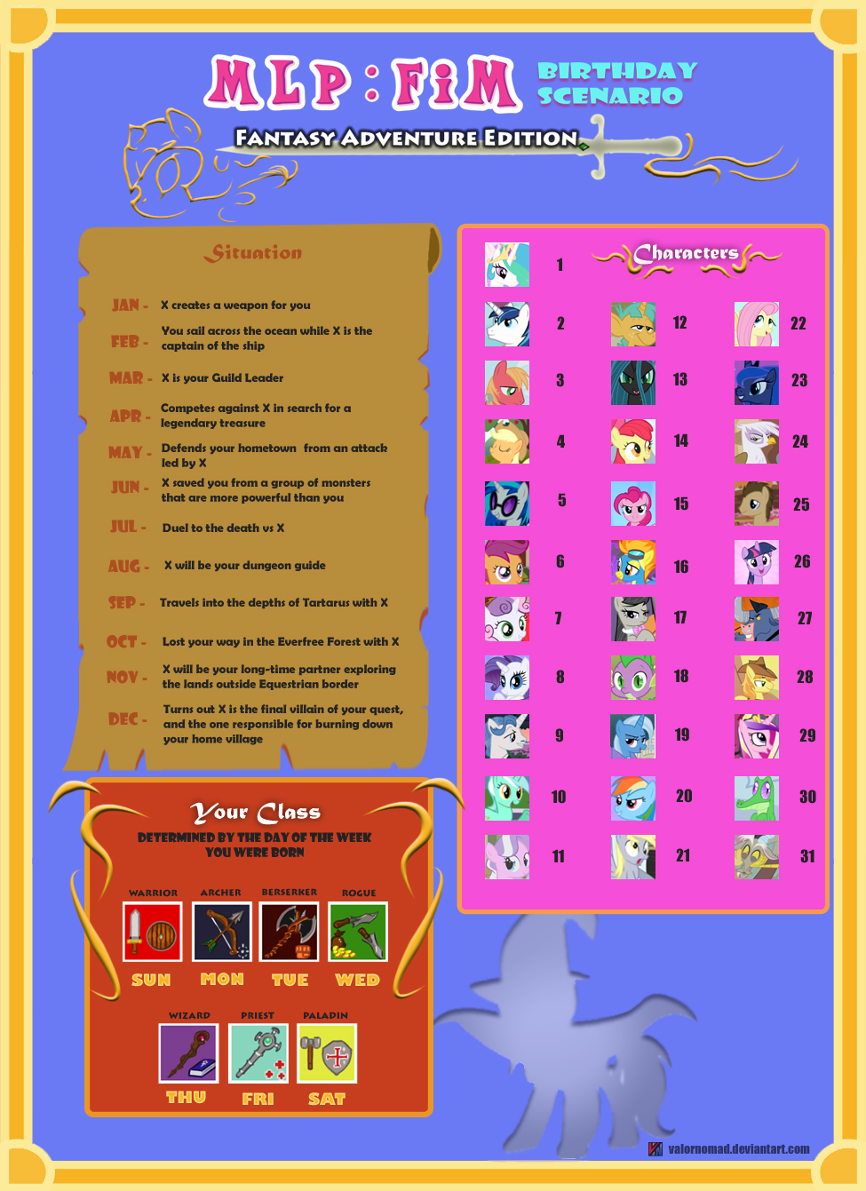 my first birthday game my little pony friendship is magic know