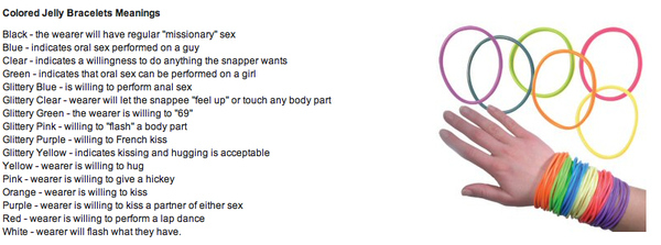 The meanings of sex bracelets
