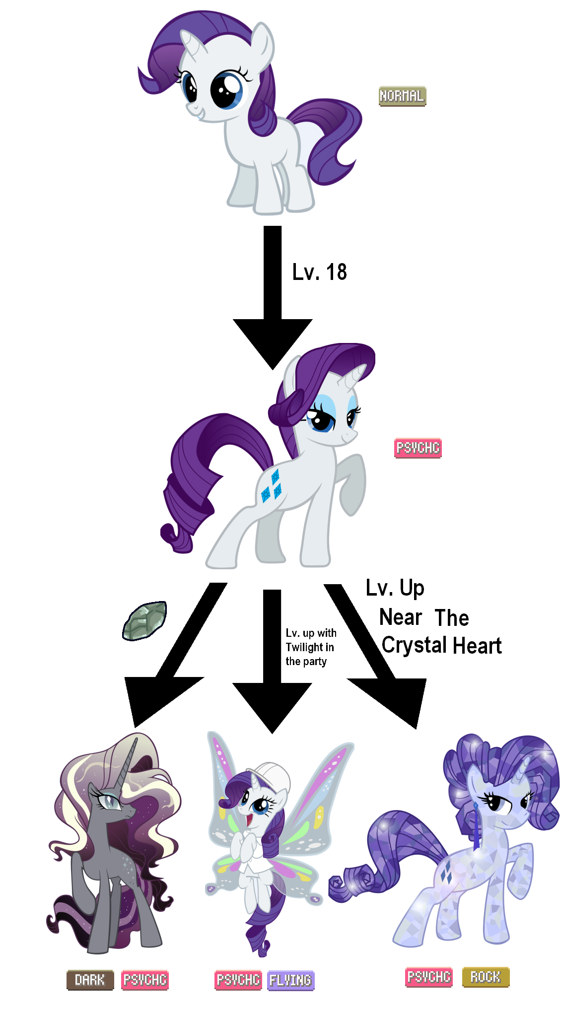Rarity Evolution Line With One Extra Evolution My Little Pony