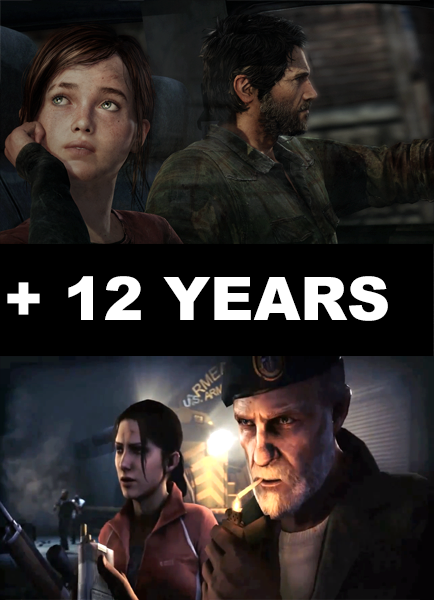 12 years | Left 4 Dead | Know Your Meme