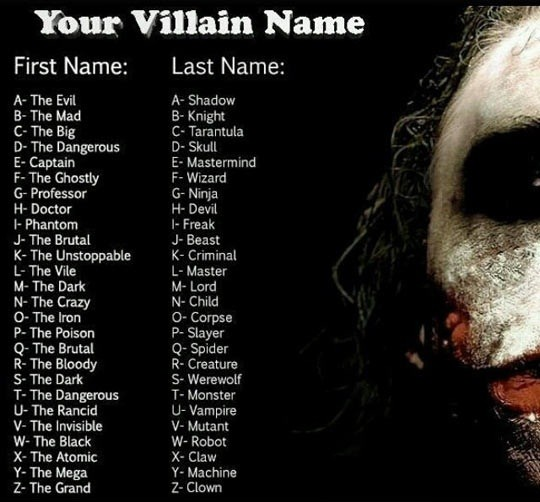 Your Villain Name | Character Name Generators | Know Your Meme