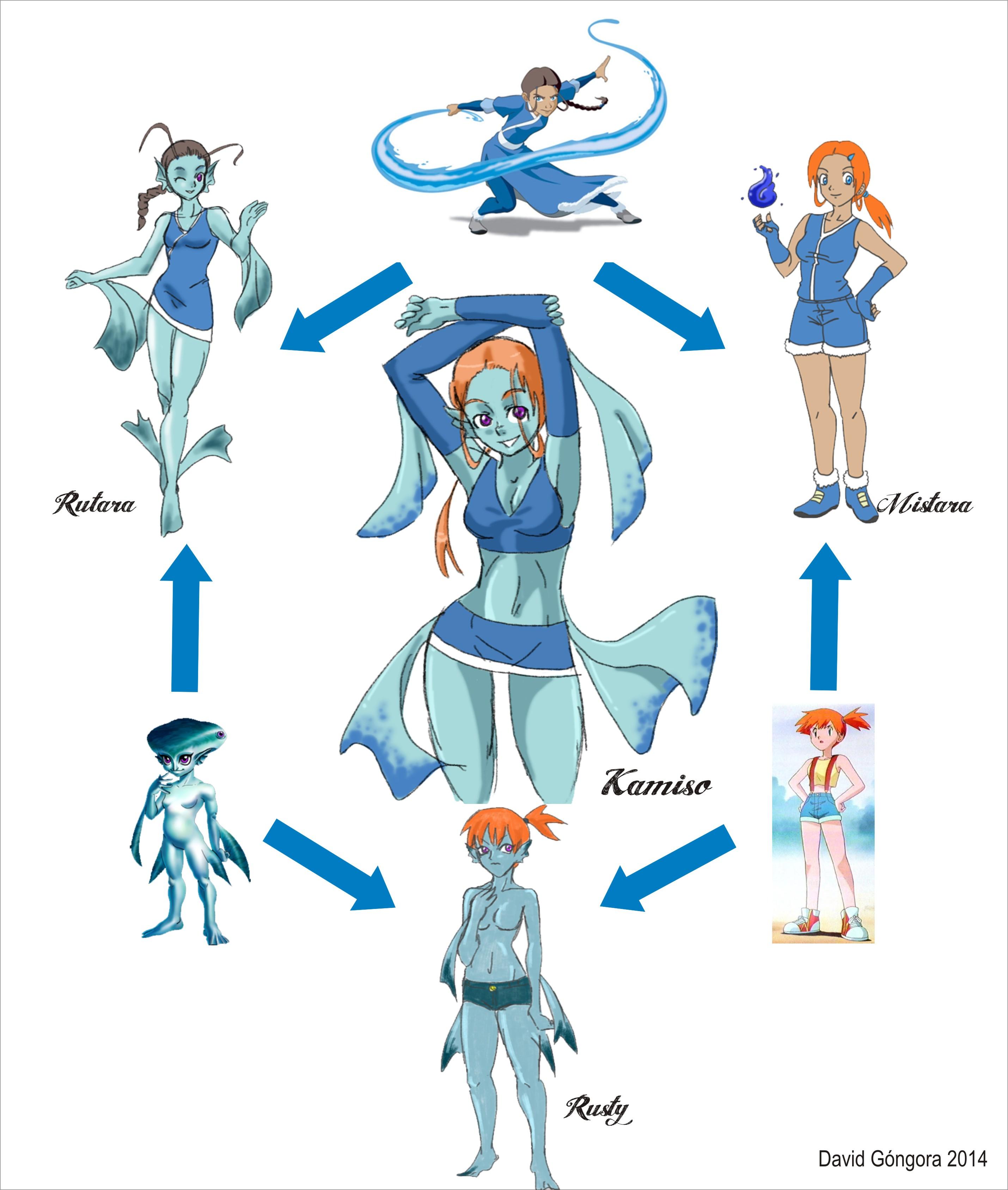 katara ruto misty hexafusion triple fusion know your meme
