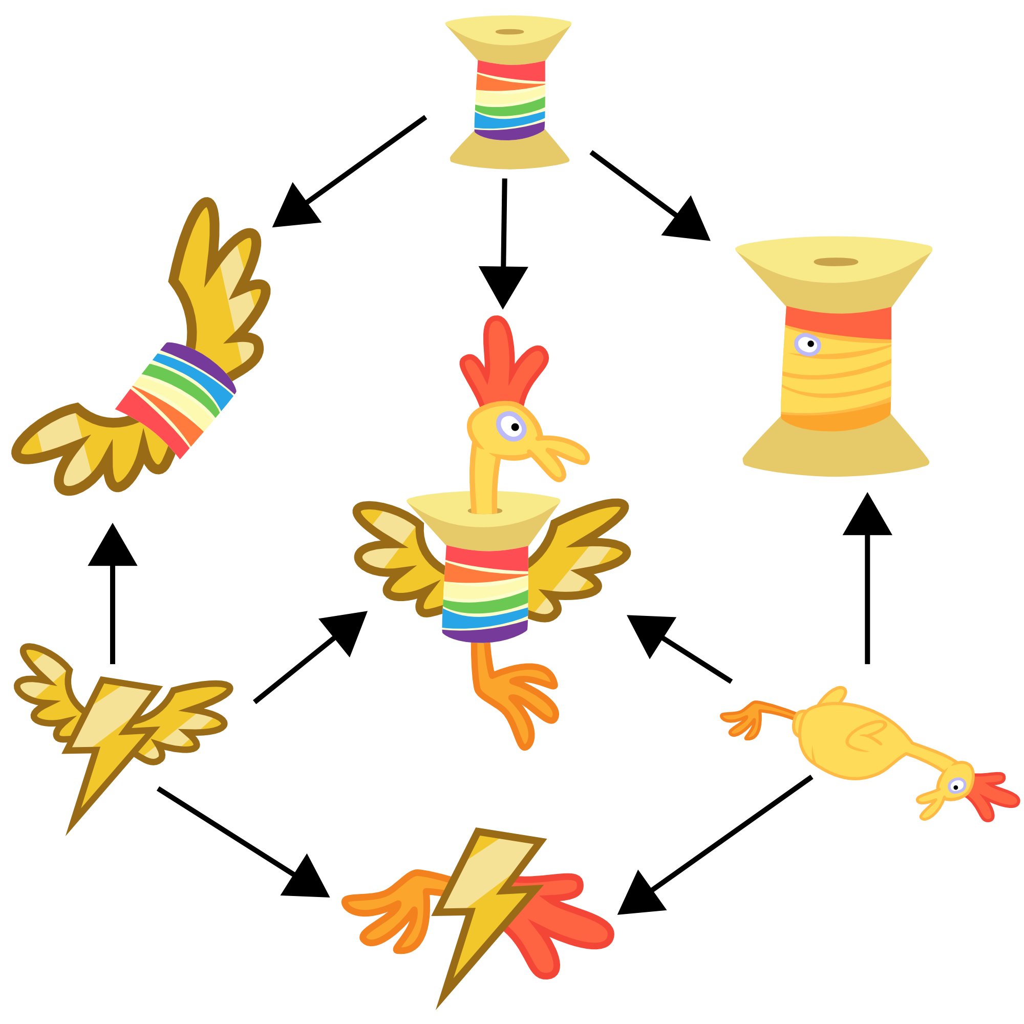 Image 690025 my little pony friendship is magic know your meme rainbow dash derpy hooves pony yellow clip art line ccuart Image collections