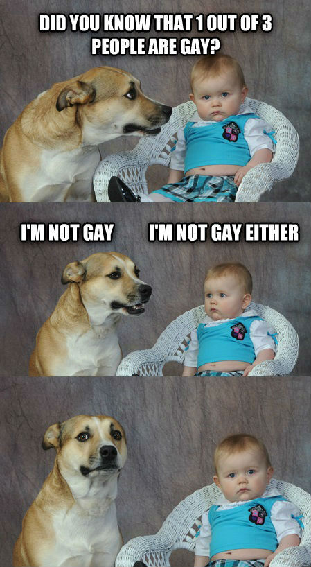 picture puppy gay Bad