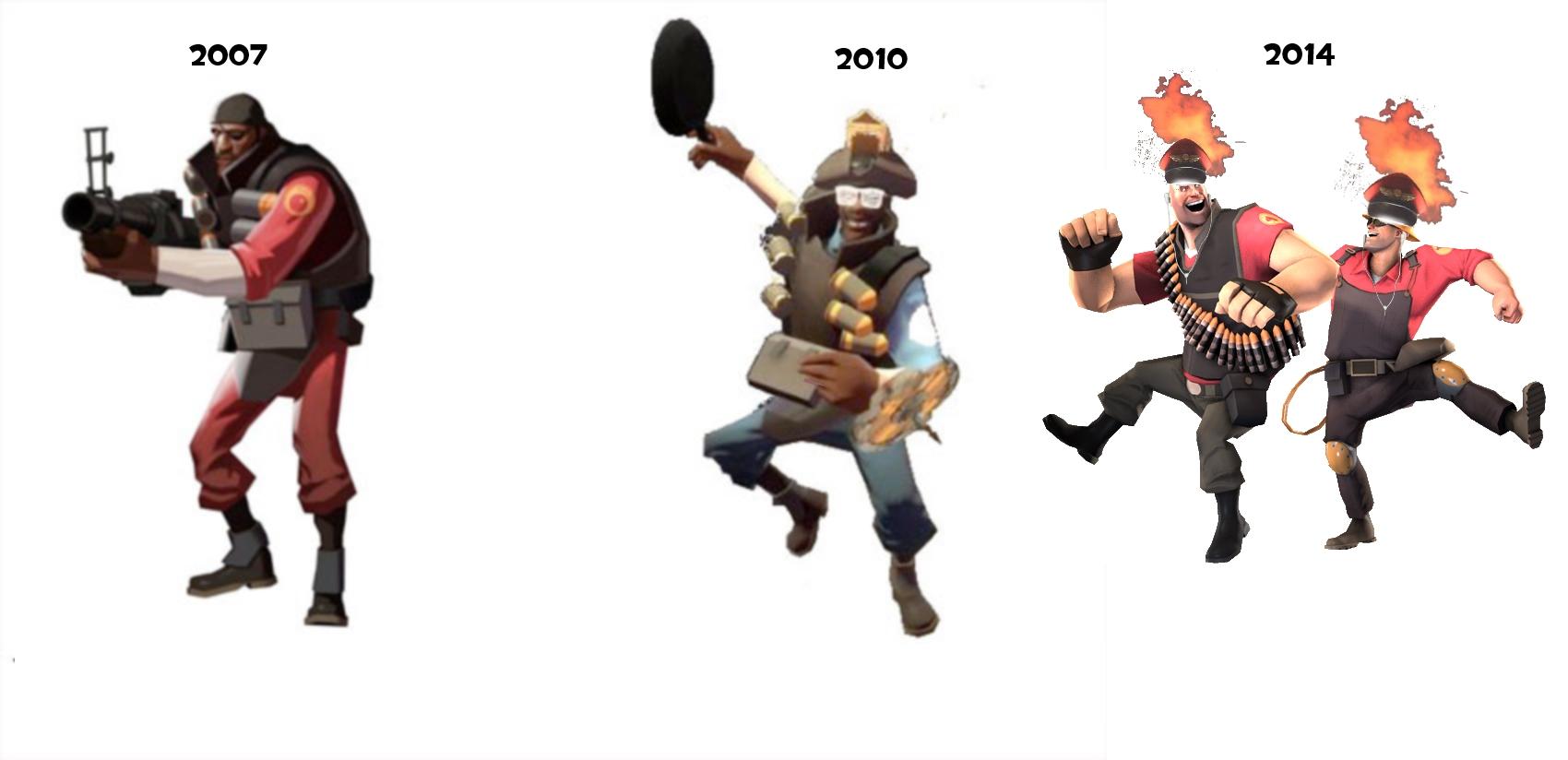 2007 2010 2014 Team Fortress 2 Garrys Mod The Elder Scrolls V Skyrim Quake Dota