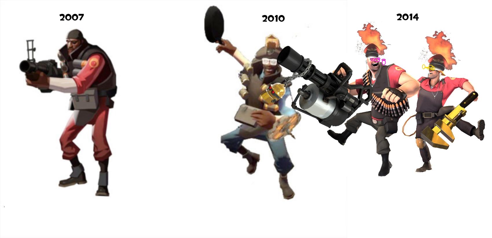 2007 2010 2014 Team Fortress 2 Dota Classic Overwatch Quake The Elder Scrolls