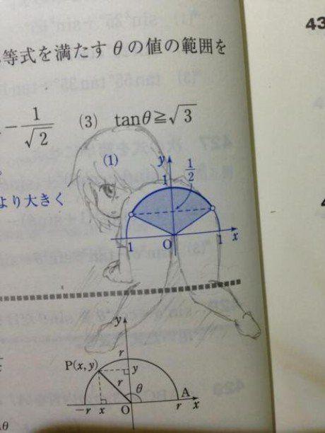 dat math mathematics know your meme