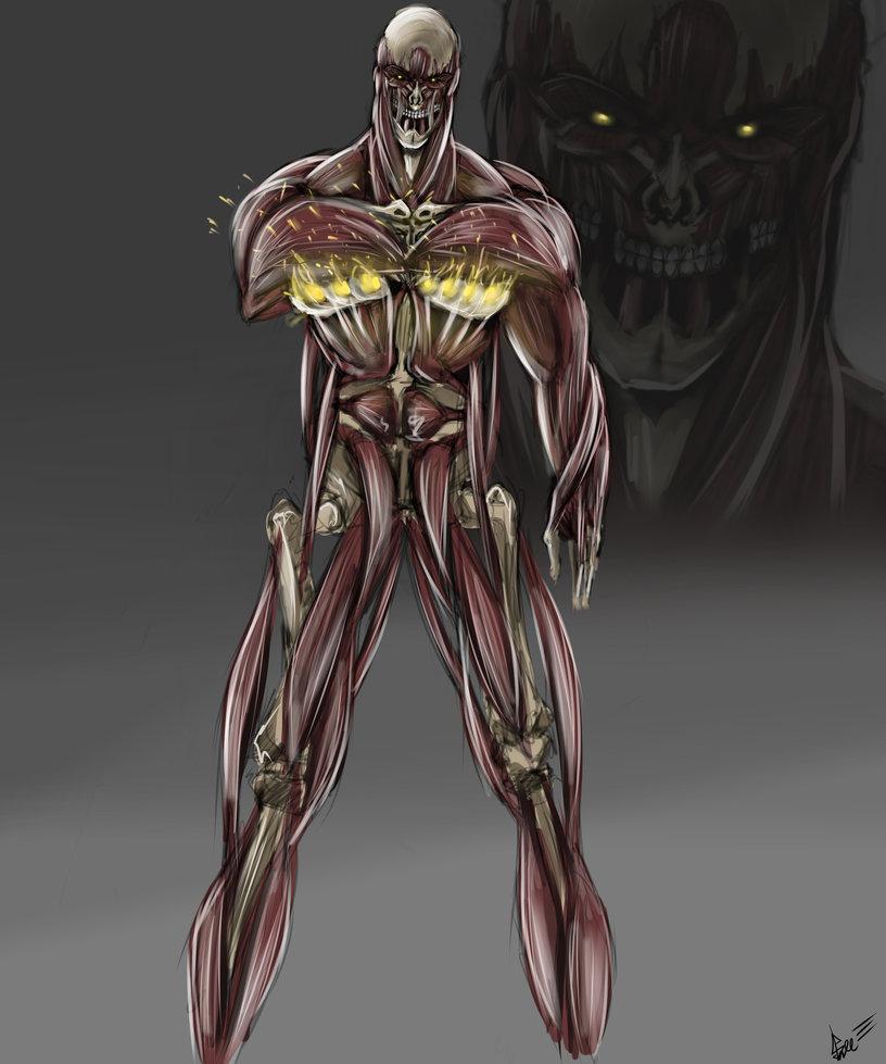 Erwin Smith Titan Form Attack On Titan Shingeki No Kyojin Know Your Meme