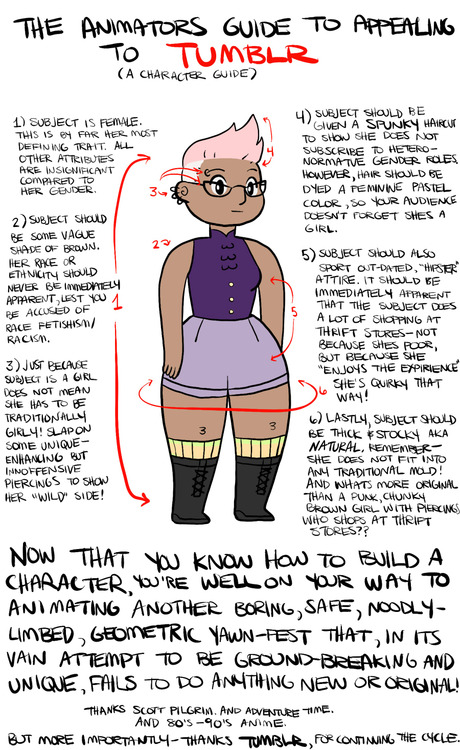 The Animators Guide To Appealing To Tumblr Tumblr Know Your Meme