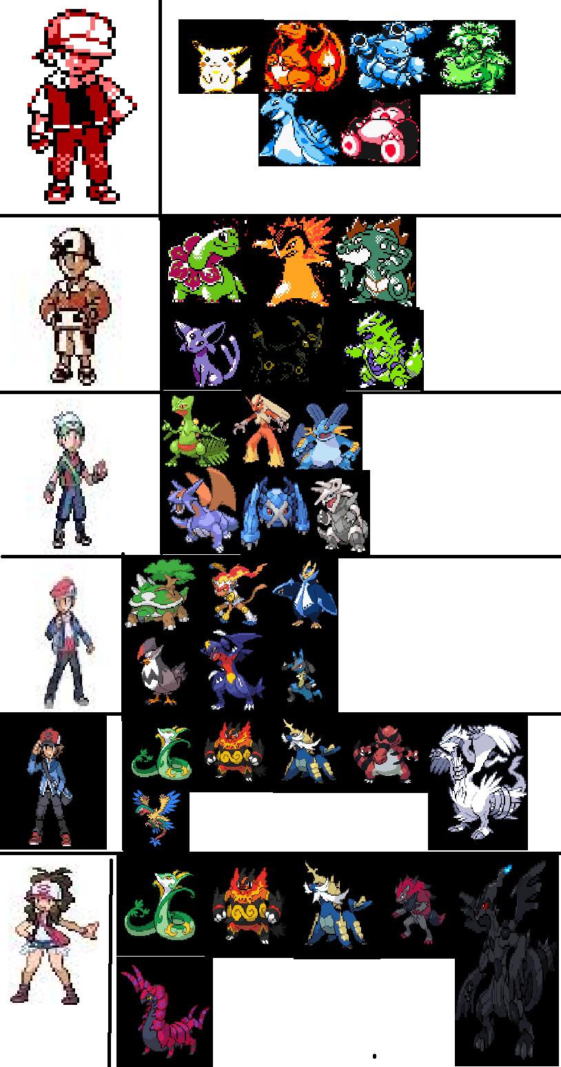 possible protagonist teams save for red pokémon know your meme