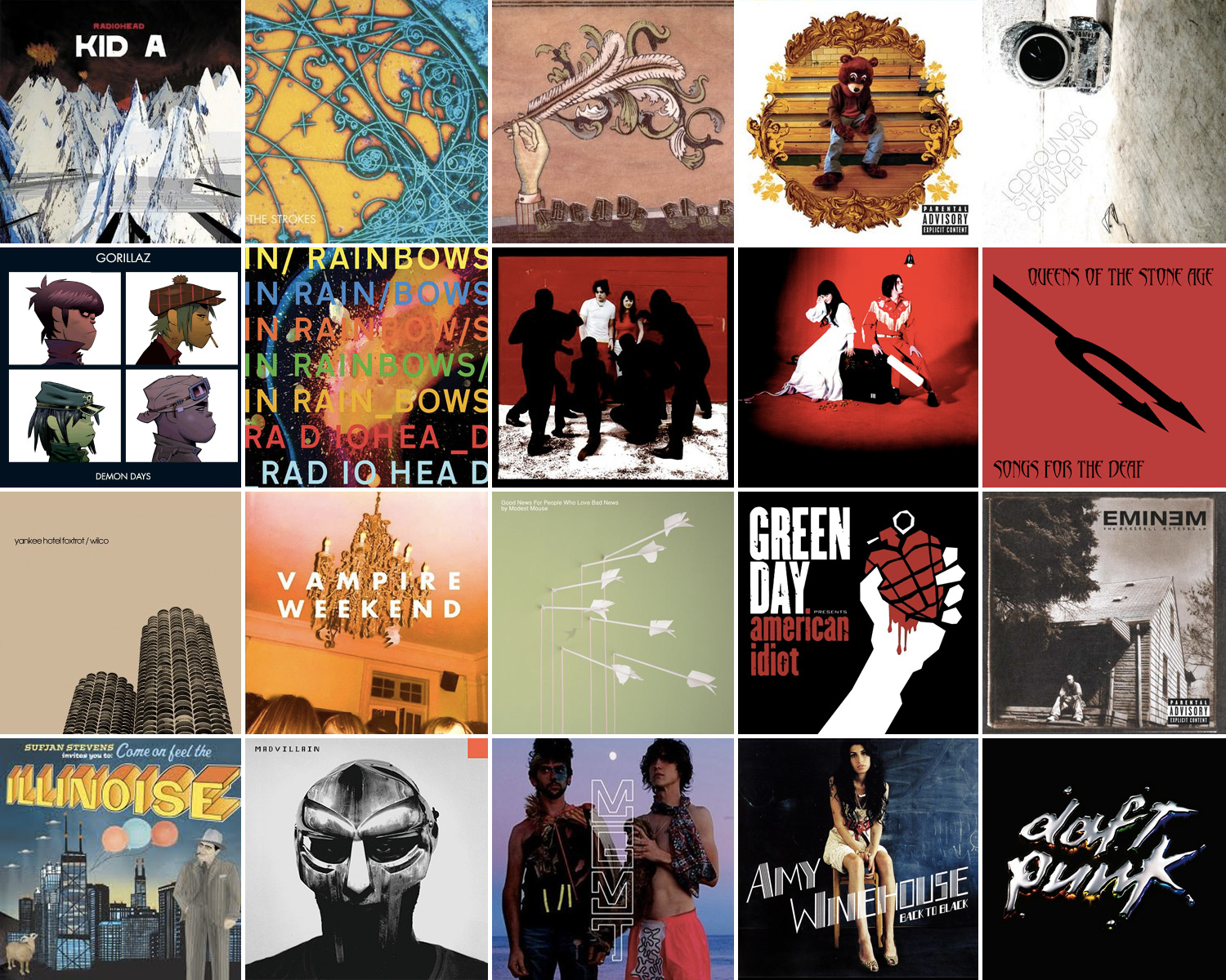 The Best Albums of the 2000s, According to Reddit | Reddit